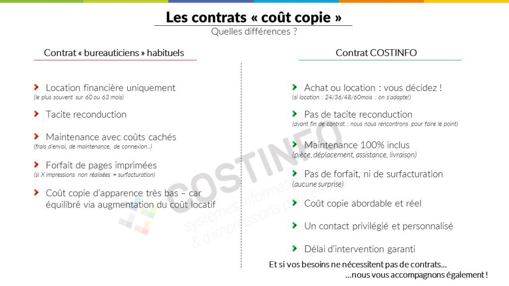 un contrat co t copie sans mauvaise surprise c 39 est possible costinfo. Black Bedroom Furniture Sets. Home Design Ideas